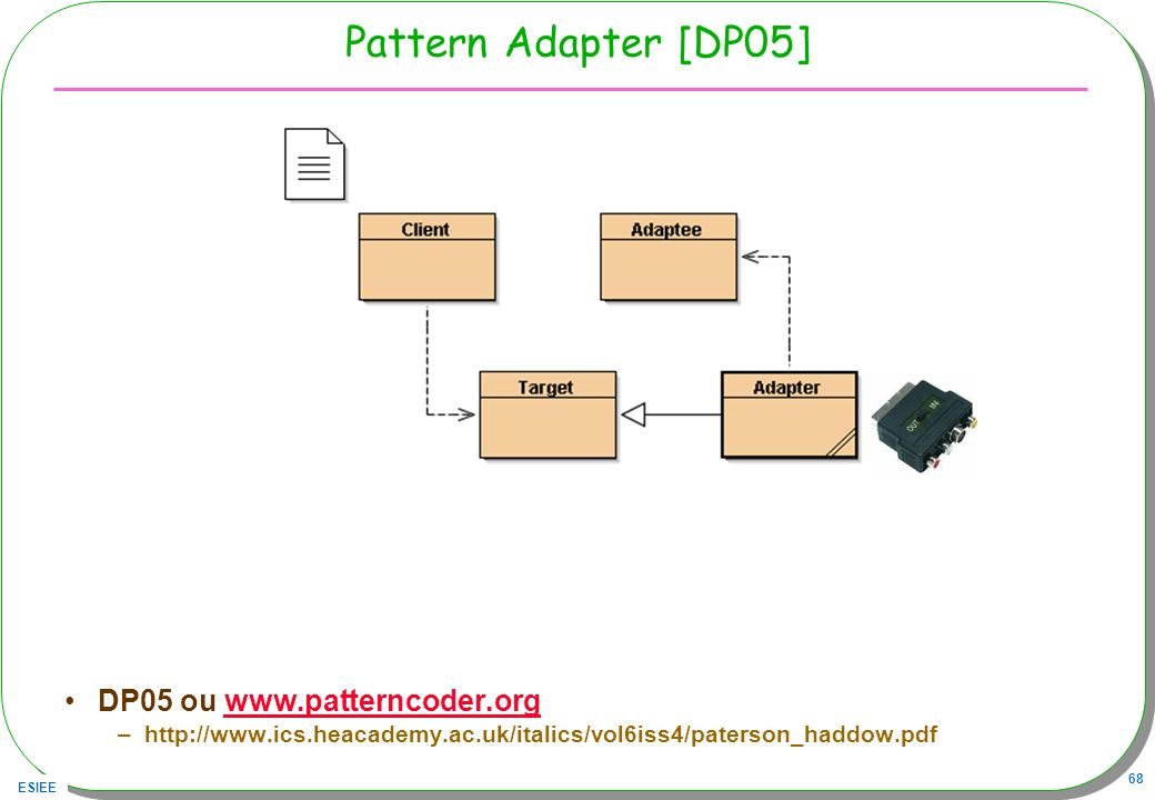 Pattern Adapter [DP05] DP05 ou www.patterncoder.org